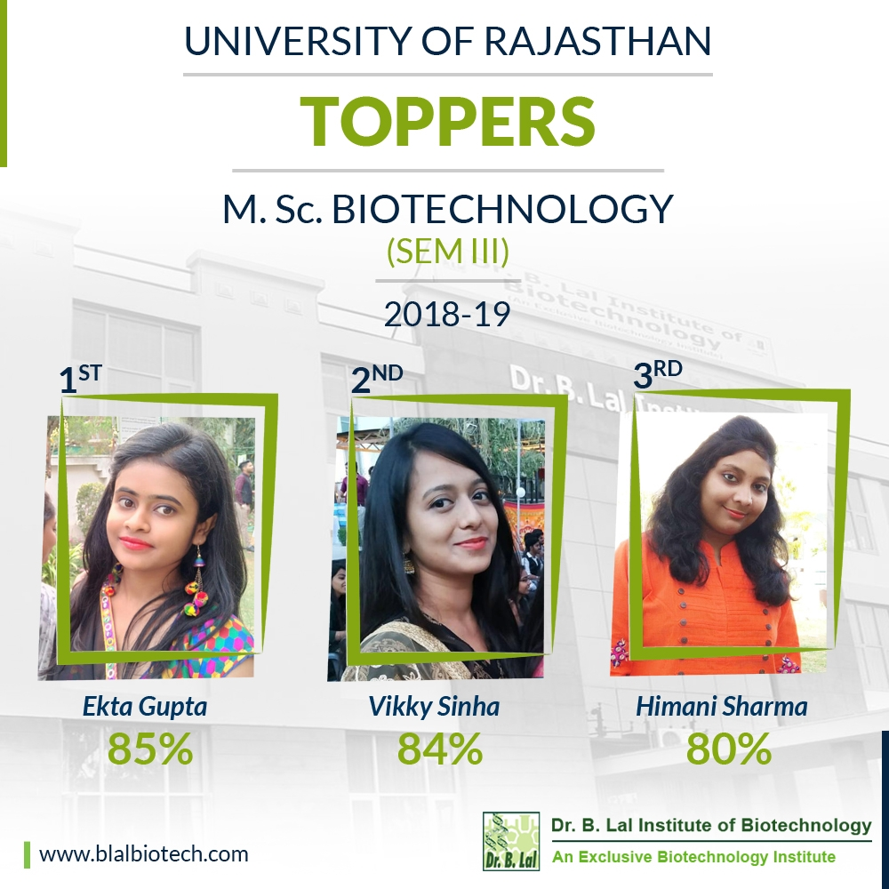 University of Rajasthan Toppers | M.Sc. Biotechnology Sem III