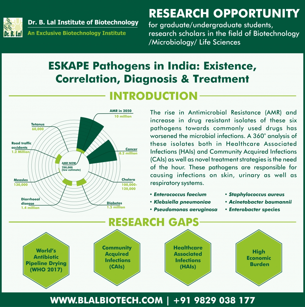 Research Opportunity